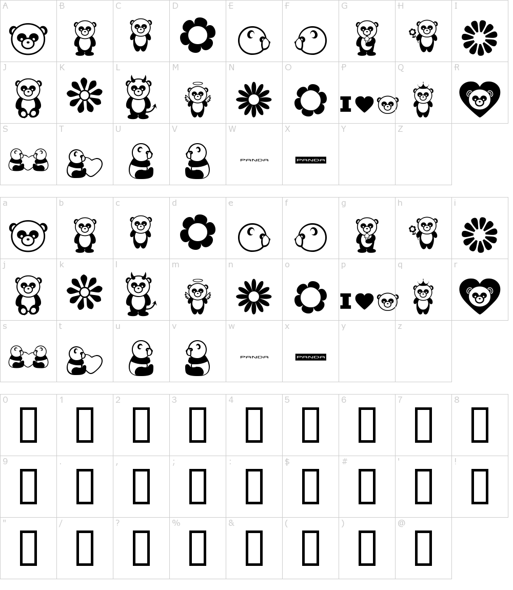 Caratteri del Font - Pandamonium BV