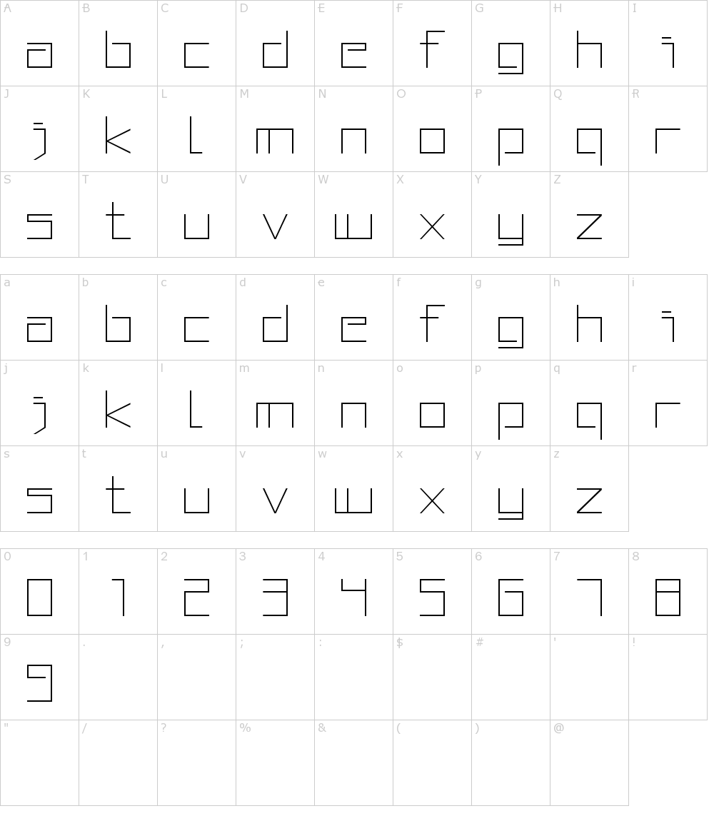 フォントの文字: Squared Display
