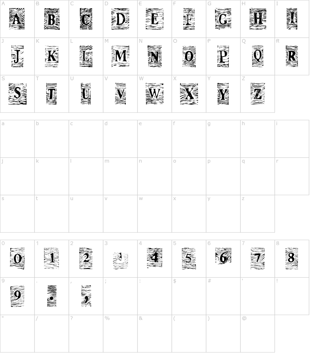 Caratteri del Font - WavEd