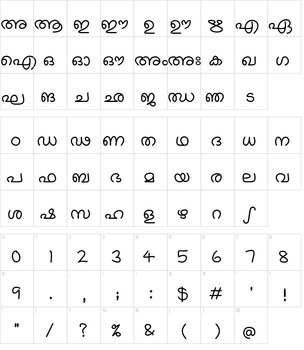 Caratteri del Font - Chilanka