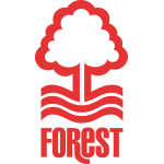 Nottingham Forest F.C. Logo