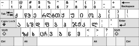 Georgian Keyboard Georgian Fonts And How To Type