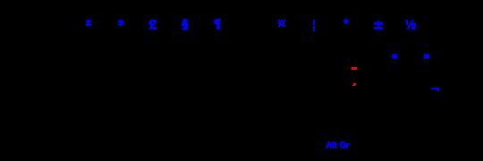 Learn the Greek Writing System - GreekPod101