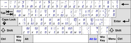 Khmer Keyboard Khmer Fonts And How To Type
