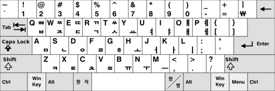 Korean Keyboard Korean Fonts And How To Type