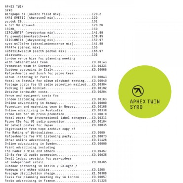 Syro (Aphex Twin) Font