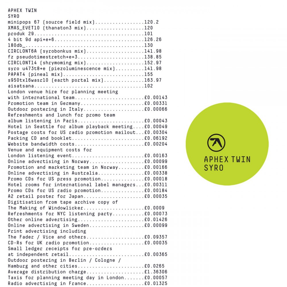 Syro aphex twin font