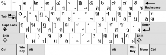 how to write in thai on a keyboard