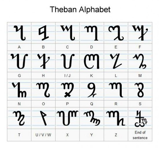 There Is Only One Period Symbol Available For Punctuations Which Indicates The End Of Sentence You Can Use Theban Font Below To Generate Your Ciphered
