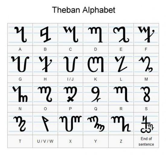Theban Font Generate Text Designs