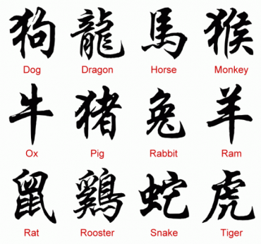 Chinese Keyboard, Chinese Fonts for Simplified Chinese and How to Type