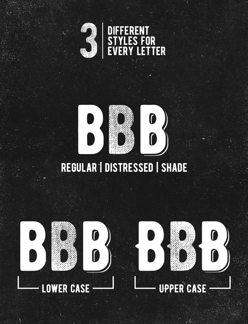 Bernier – Free Vintage Font Poster B