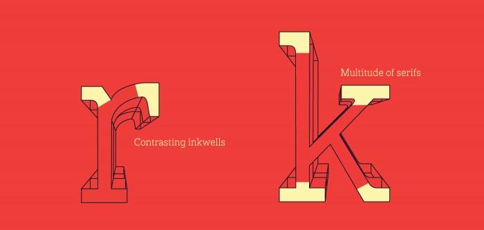 Saros – Free Slab Serif Font Poster D