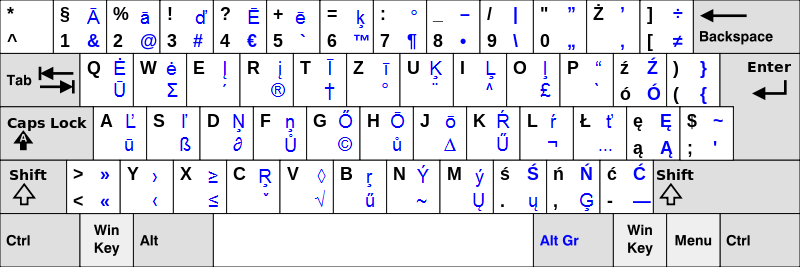 polish keyboard polish fonts and how to type