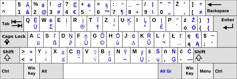 Polish Letters On Uk Keyboard