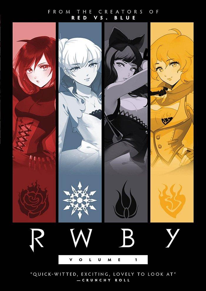 rwby series