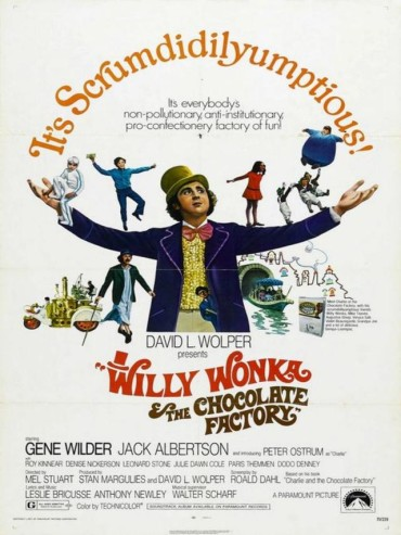 Willy Wonka The Chocolate Factory Font