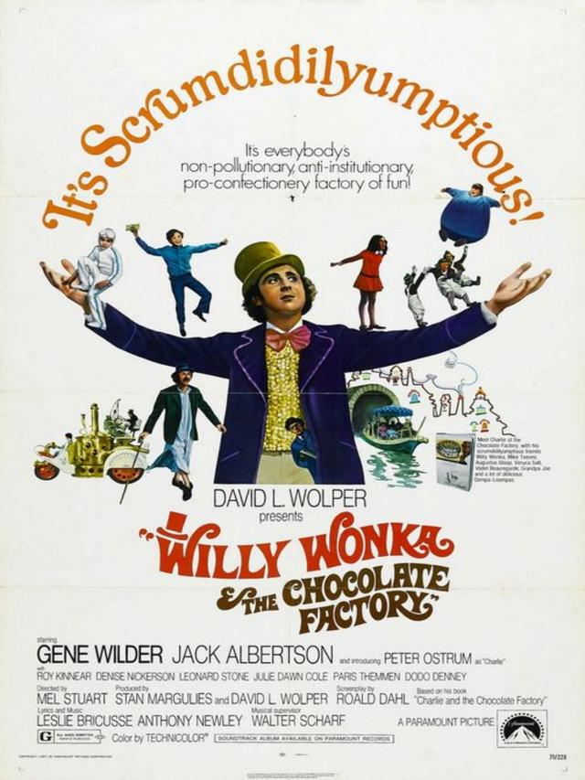 willy-wonka-chocolate-factory-film-font